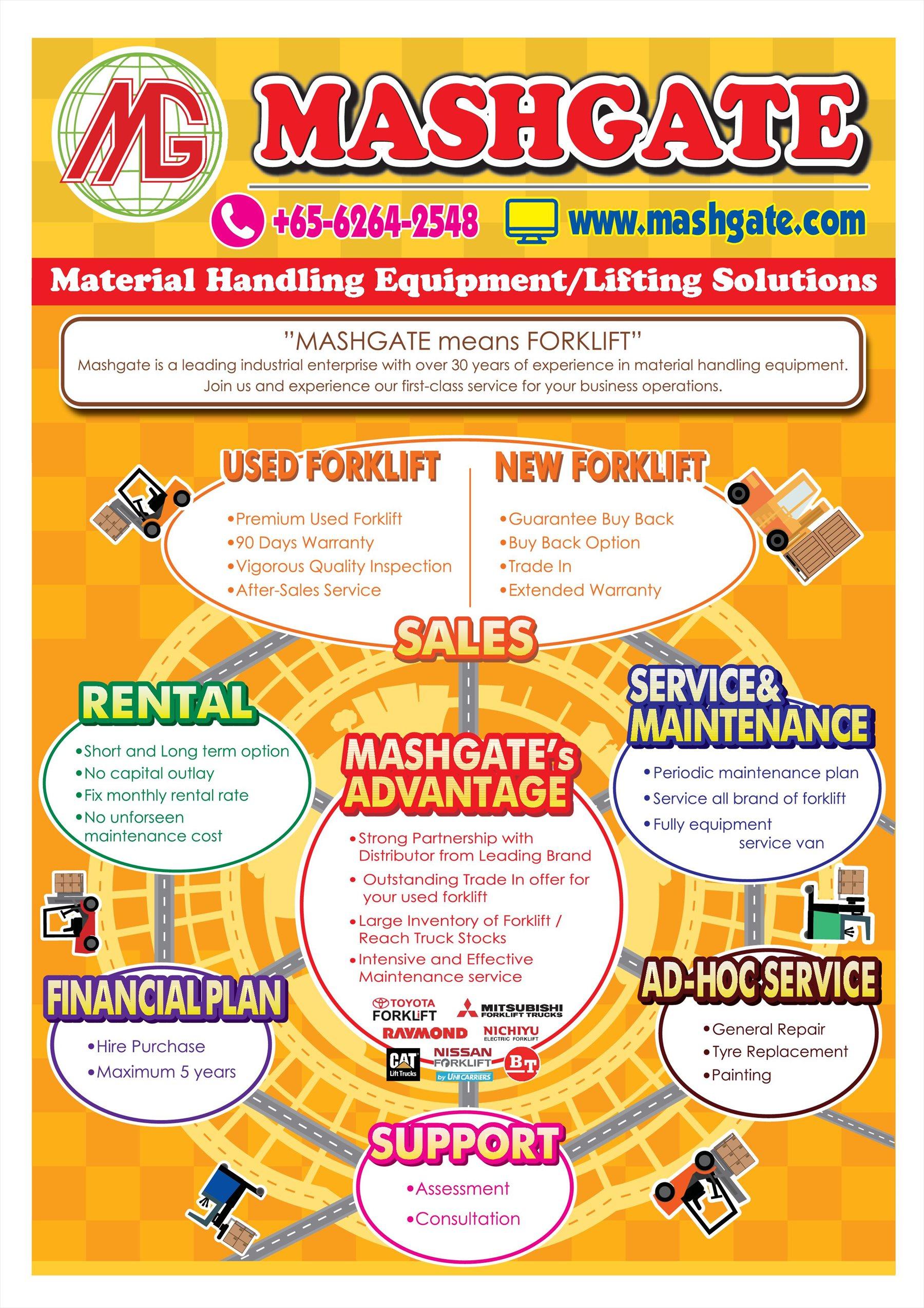 about_mashgate